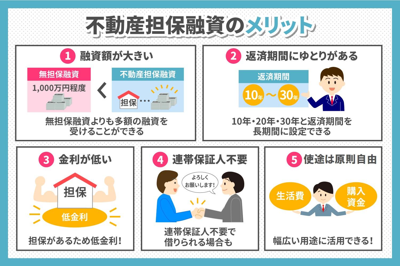 不動産担保融資を検討の前にはメリットとデメリットを確認しよう(1)